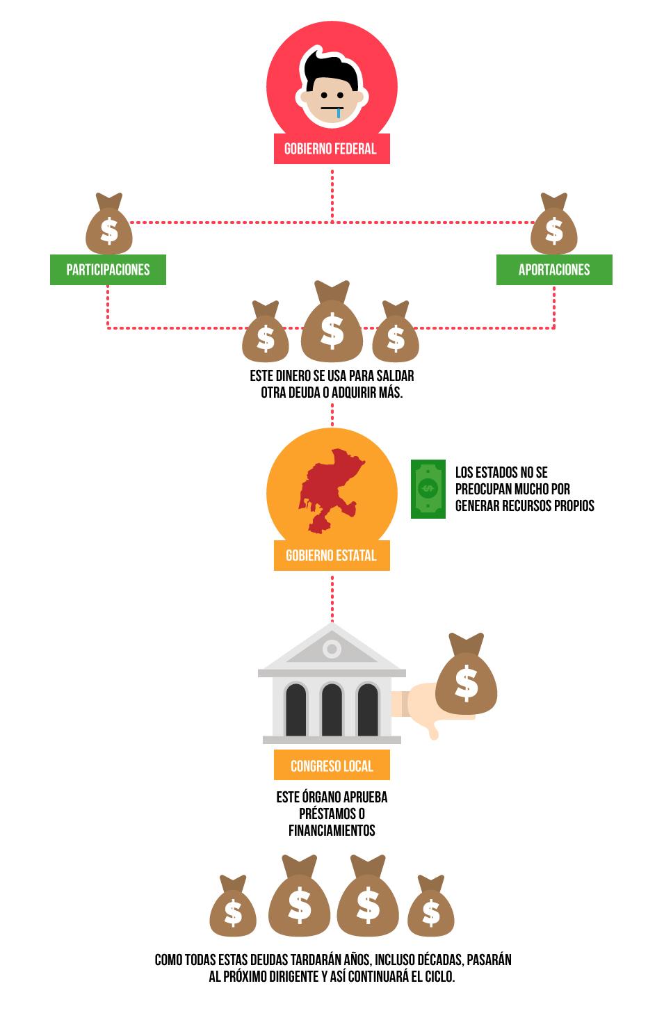 elecciones-deuda-paz