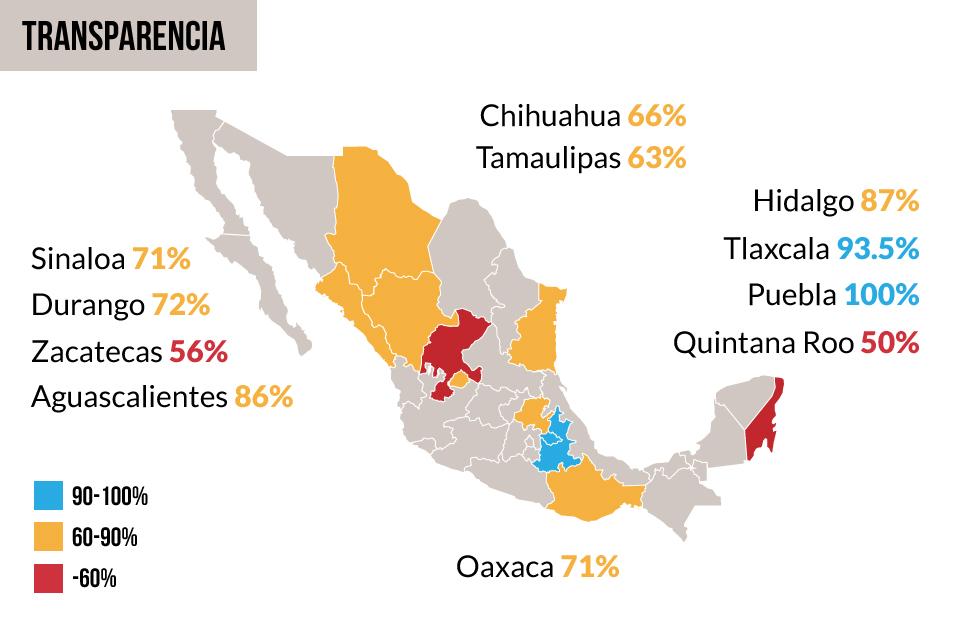 elecciones-transparencia-estados